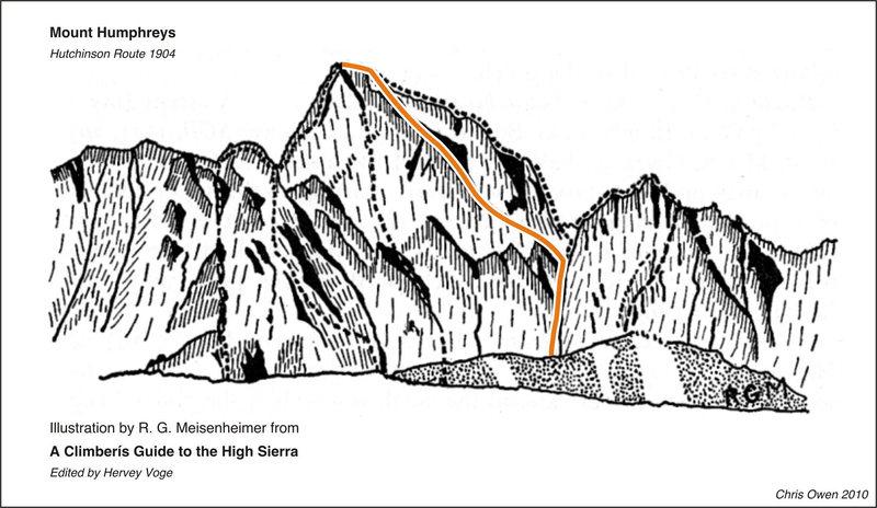 Rock Climbing Photo: The Hutchinson Route.