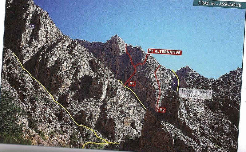 The Route M1 via left branch