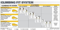 Rock Climbing Photo: La Sportiva shoe chart