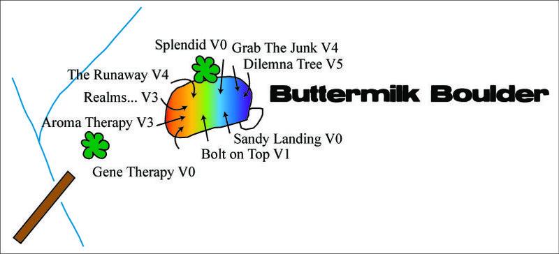 Buttermilk Boulder