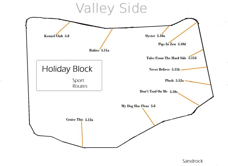 Holiday Block Sport Routes.