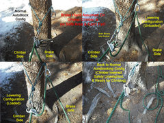 Rock Climbing Photo: Normal lowering & transition system