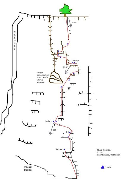 Vintage route topo apparently created by a child with MS Paint