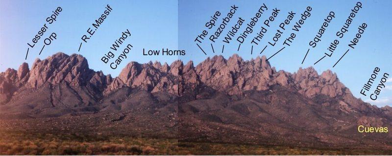 Rock Climbing Photo: Peak Map