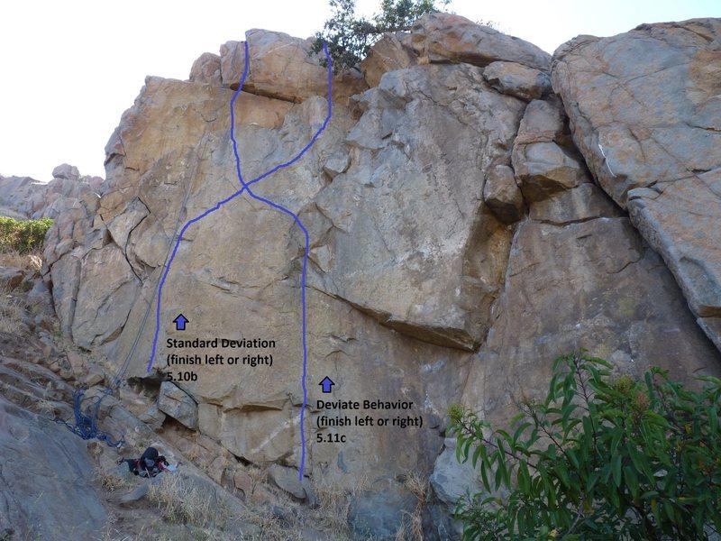 Rock Climbing Photo: Deviate Behavior and Standard Deviation.