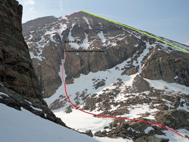 Martha Couloir
