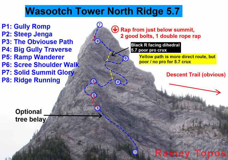 A zoomed in version of the Wasootch Tower Topo. P5 and P6 can be linked if doing the yellow direct route.