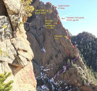 Rock Climbing Photo: I believe this markup very closely follows Mike Hi...