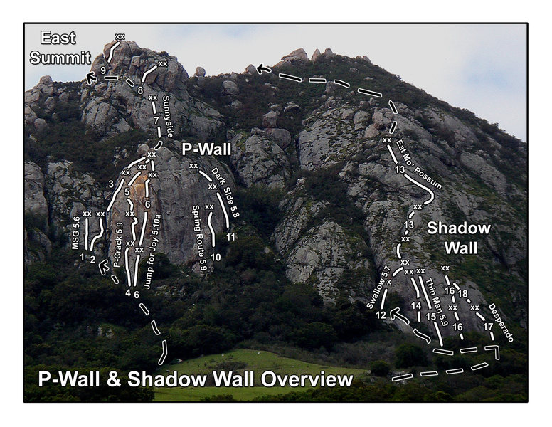 Overview of selected routes on P-Wall & Shadow Wall. <br> <br> 1.Madison Square Garden 5.6  <br> 2.Doggie Style 5.9 <br> 3.Garden Party 5.7   <br> 4.P-Crack 5.9  <br> 5.Letterman 5.6  <br> 6.Jump for Joy 5.10a R  <br> 7.Sunnyside 5.9  <br> 8.There and Back Again (aka Liberace) 5.7  <br> 9.Hardly Worth The Trouble 5.7  <br> 10.Spring Route 5.9  <br> 11.Dark Side of the Moon 5.8  <br> 12.Swallow 5.7  <br> 13.Eat Mo' Possum 5.6 R  <br> 14.Fat Man 5.8 <br> 15.The Thin Man 5.9 R  <br> 16.Shadow 5.8 R  <br> 17.Desperado/Fields of Fire 5.7/5.9 PG  <br>