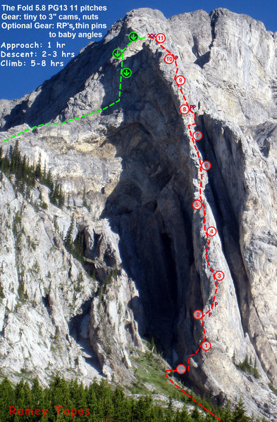 "Ramey Topo - 2011_07. ""P"" = piton placements are approximate. Route can be rapped with 1 rope. Rap has all new bolts and there is no longer a ""scary downclimb"" to reach the free hanging rap."