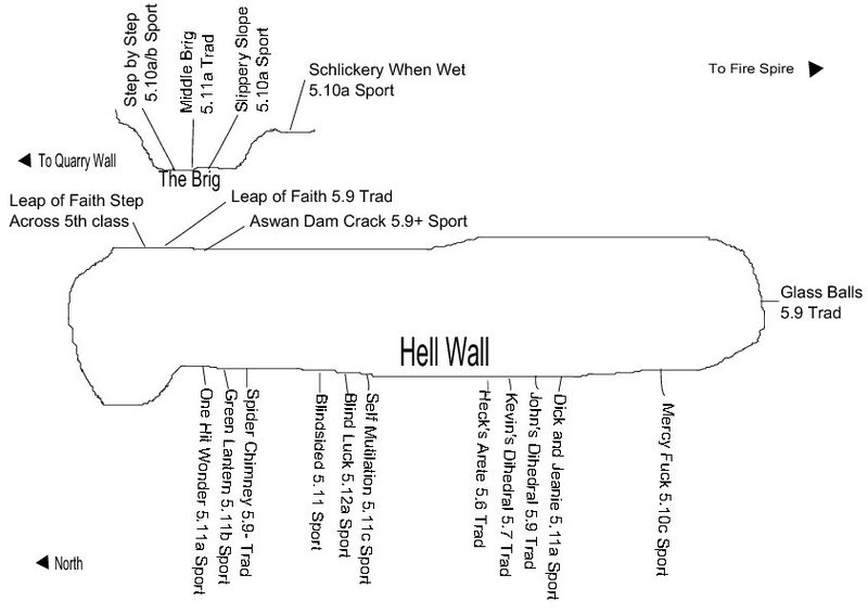 Hell Wall and Brig