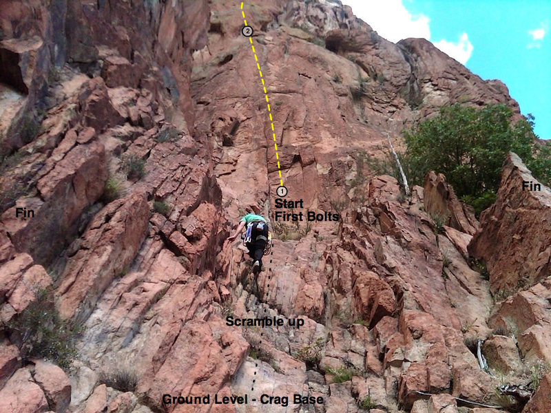 Rock Climbing Photo: Mechanical Persistence Start