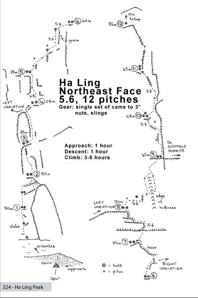 Ha Ling - Northeast Face Topo. Edited from the online PDF of the upcoming Banff Rock Guidebook: http://www.banffrock.ca/BVRpdfs/Chinamans/Ha%20Ling.pdf<br> <br> by C Perry