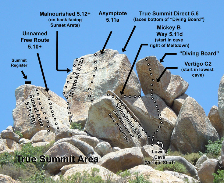 Rock Climbing Photo: True Summit Block Area. This is the highest point ...