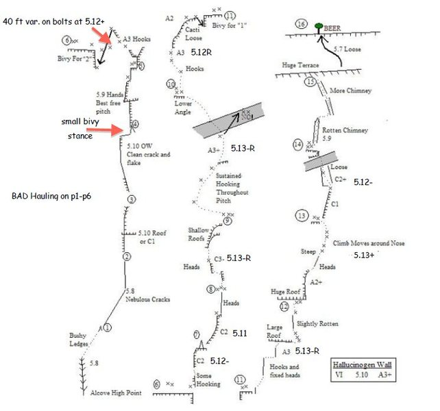 Topo annotated with free ratings. Ratings are suggested by the first ascent parties.