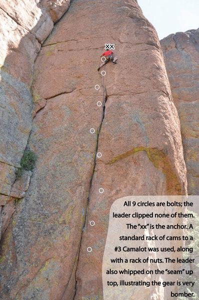 Bolt-less ascent of Consolation Prize, Crag Ranch, Devil's Head, South Platte.