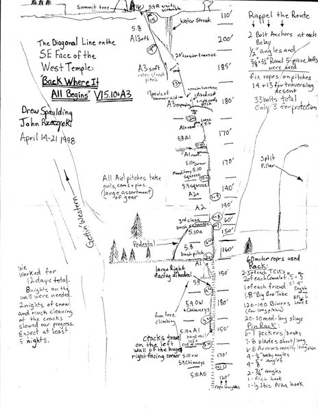 This is the Topo I sketched after we completed Back Where It All Begins...notice the rope-stretching length of each pitch!