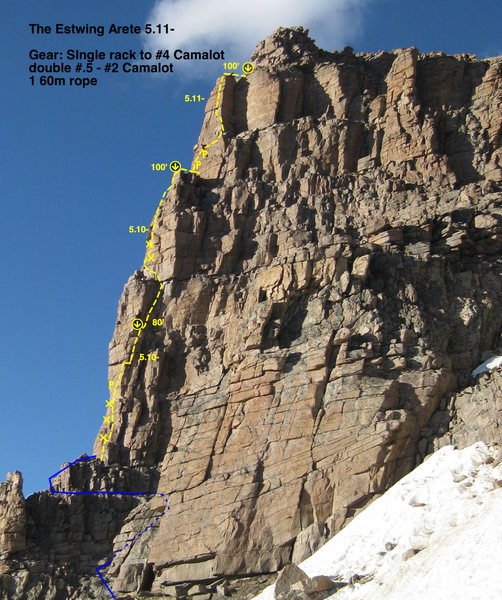 The Estwing Arete