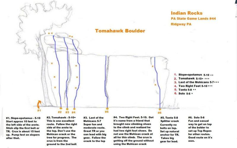 Topo of Indian Rocks Tomahawk Boulder with Route Descriptions.
