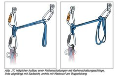 Rock Climbing Photo: Belay Sling Examples