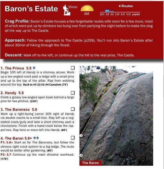 Rock Climbing Photo: Baron's Estate