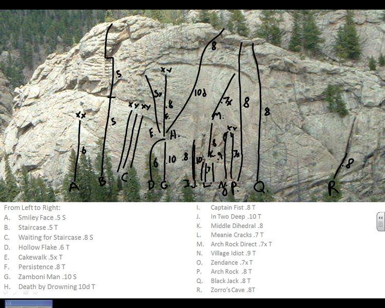Rock Climbing Photo: Arch Rock.