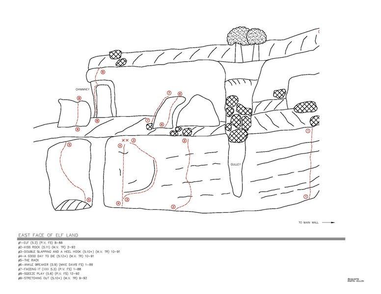 Descanso-Elf Land-East Face