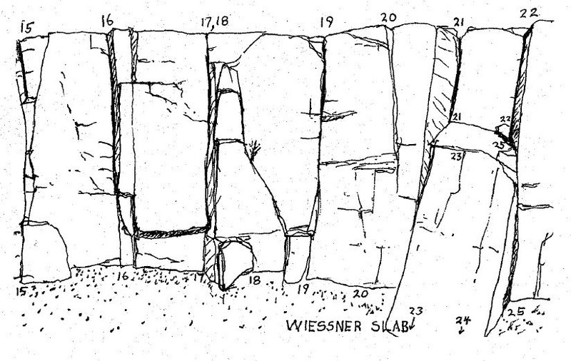 Sam Streibert's drawing of the Main Cliff - Wiessner slab area