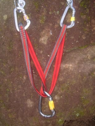 Rock Climbing Photo: Pic of master point set up on bolts from AMGA SPI ...