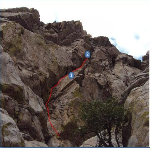 Start, Pitch 1, and Pitch 2. The Pitch 2 belay will be to your left on top of a large blocky slab.