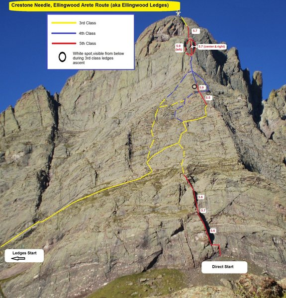 Rock Climbing Photo: Ellingwood Arete (aka Ledges) routes.