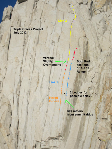 Photo Topo/description of the Triple Cracks.