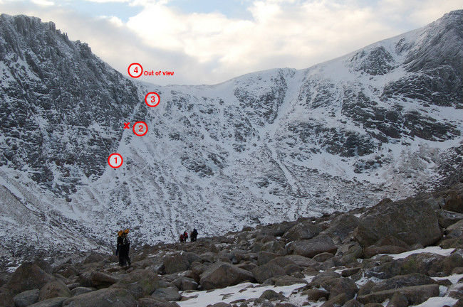 Rock Climbing Photo: Pitches are on the snow to the left of the numbers...
