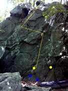 Yellow are hands (start), blue are feet (start), and the dashed line is the path.
