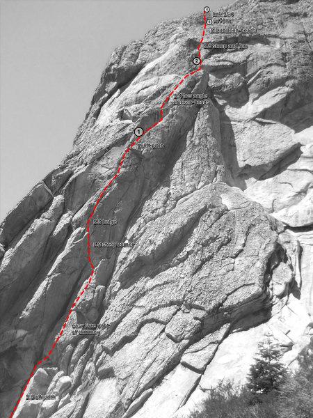 Southeast Buttress Obelisk - topo