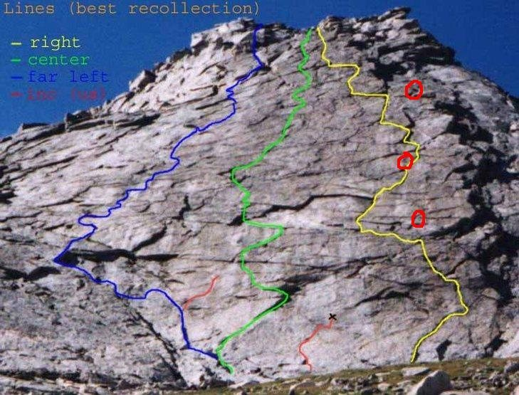 Rock Climbing Photo: Mt Evans, 2nd Apron Right.  Red Circles for locati...