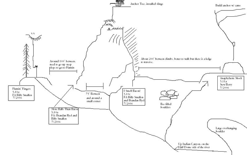 A rough sketch of the area.