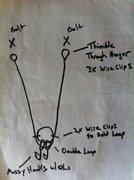 Rock Climbing Photo: cable sketch, excuse the kindergarden drawing skil...