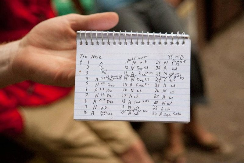 Rock Climbing Photo: plan for el cap. working like a charm