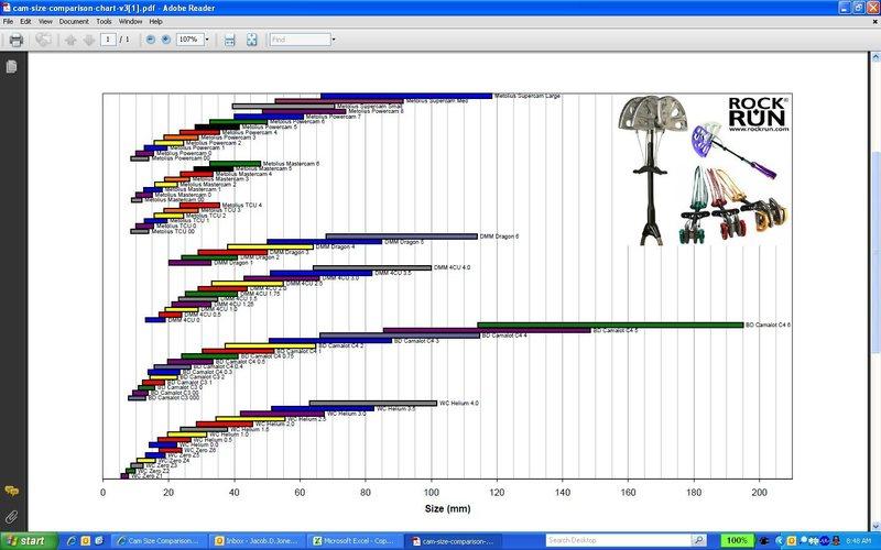 a cam comparison chart I found online somewhere