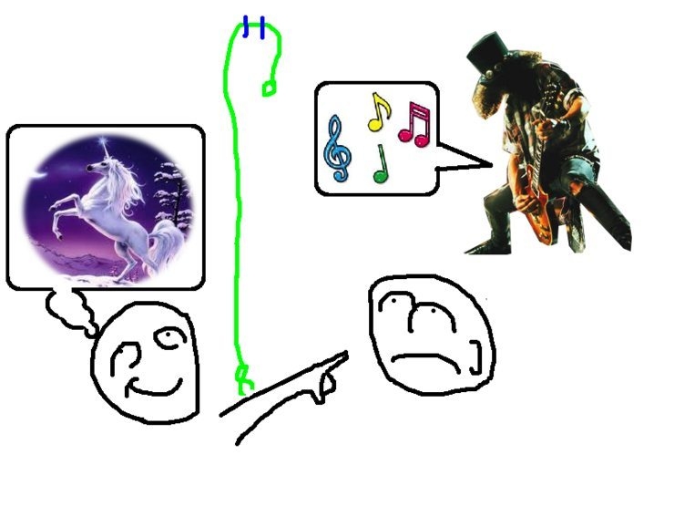 Slash and unicorns