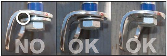 Washer Problem