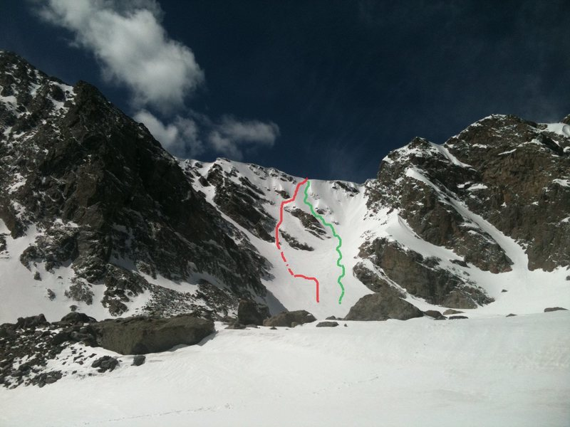 Our routes...red = ascent.<br> Green = descent.