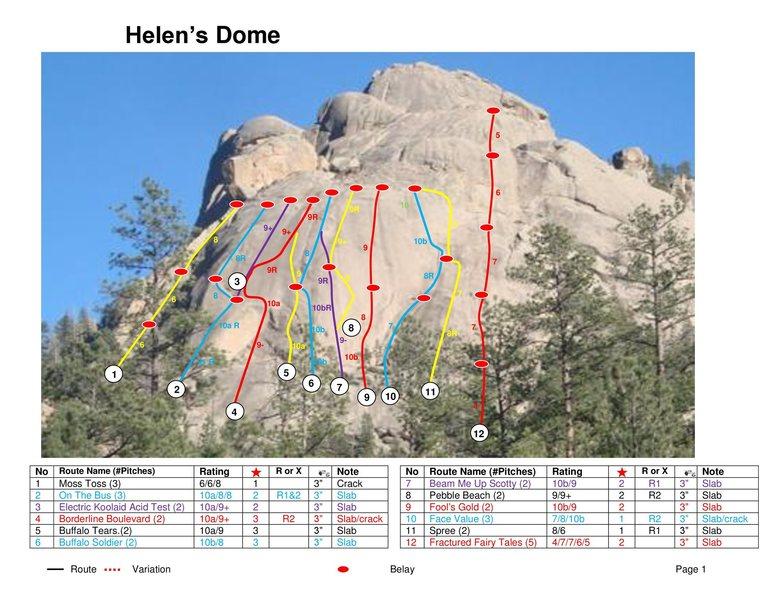 Info on Helen's Dome.