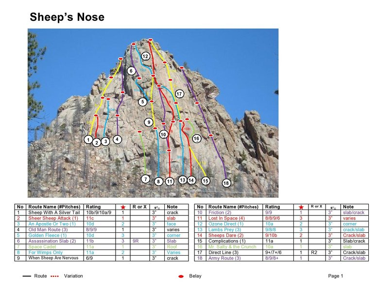 Rock Climbing Photo: Route info.