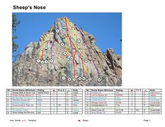 Rock Climbing Photo: Route info.