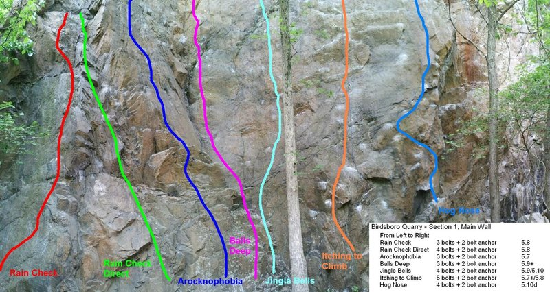 This identifies the base of the climbs in the leftmost part of the Main Wall in Birdsboro.  The grades listed are from http://www.birdsboroclimbing.com