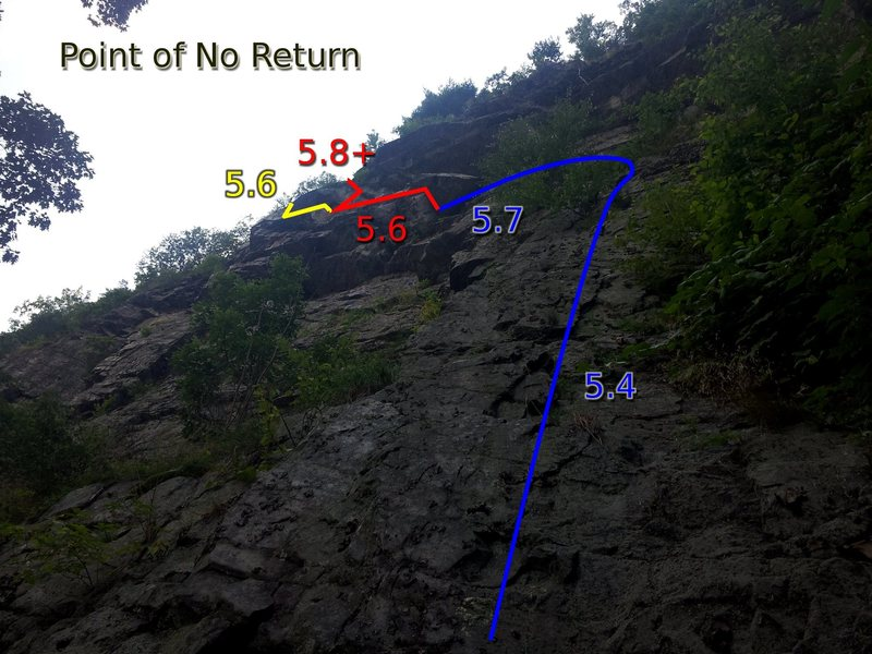 Route Lines for Point of No Return