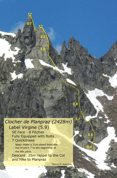 Topo for the route Label Virginie on the Clocher de Planpraz