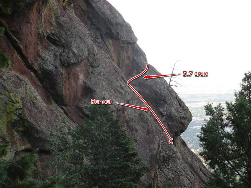 Rock Climbing Photo: This shows where to leave the ramp.